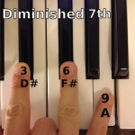 C Diminished 7th