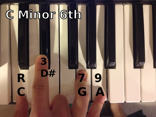 C Minor 6th