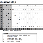 Musical Map – Progression 1645
